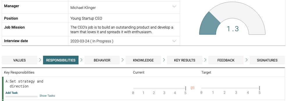 Job Scorecard - Example